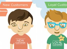 Как начать продавать потерянным клиентам — Последовательный маркетинг (Sequential Marketing)