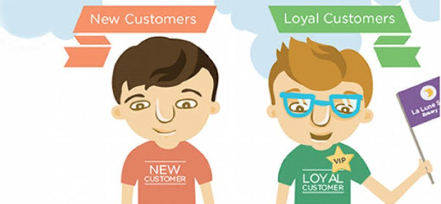 Контент-маркетинг для локального бизнеса