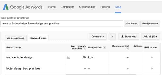 Планировщик ключевых слов от Google, не точен?