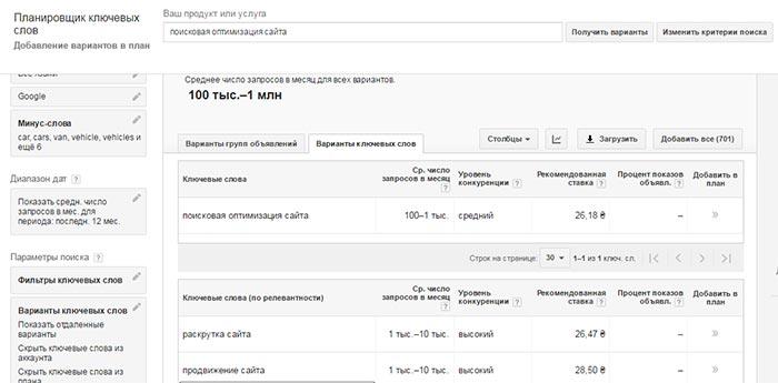 Планировщик ключевых слов Google AdWords Украины
