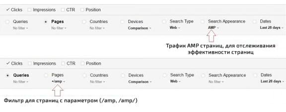 Google Search Console: Фильтр AMP показывает данные только с раздела «Главные новости»