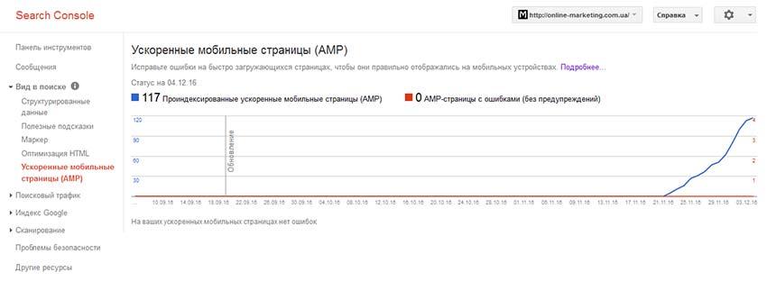 Добавление AMP страниц в Search Console