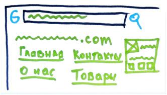 Панель знаний Гугла