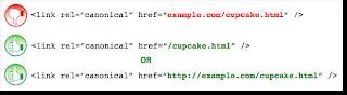 Использования относительных URL-адреса, ошибочно, как абсолютные URL-адресов